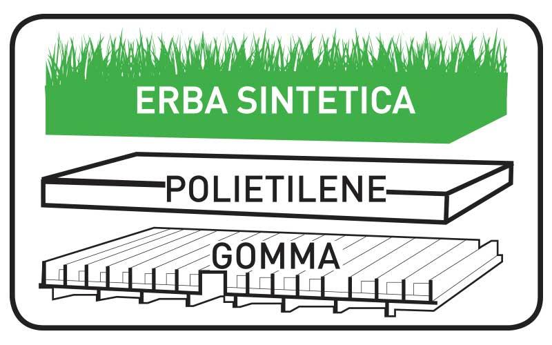 Erba Sintetica Top Quality, Lastra Accoppiata